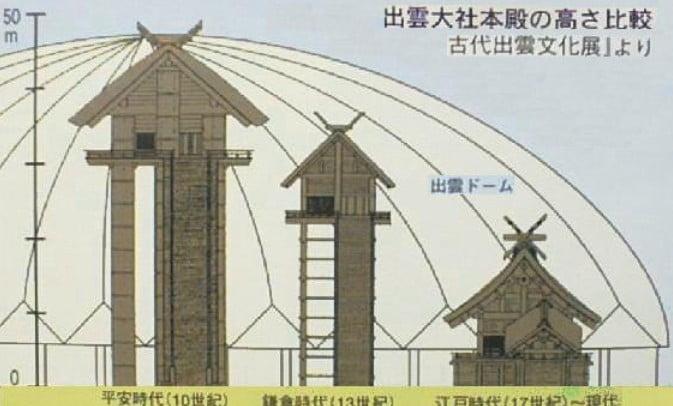 出雲大社の昔(過去)の伝説の巨大神殿とは??巨大神殿の謎を暴露!「柱の数・高さ・造られた由来・歴史」の秘密