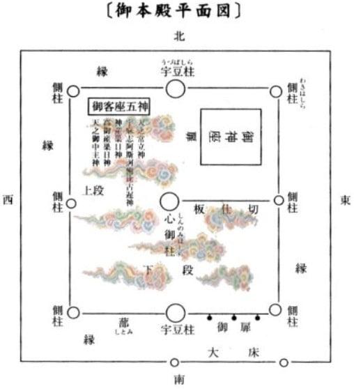 出雲大社本殿の「大社造(たいしゃづくり)」って何?? (2)