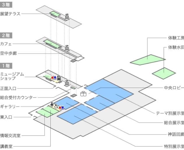 古代出雲歴史博物館MAP